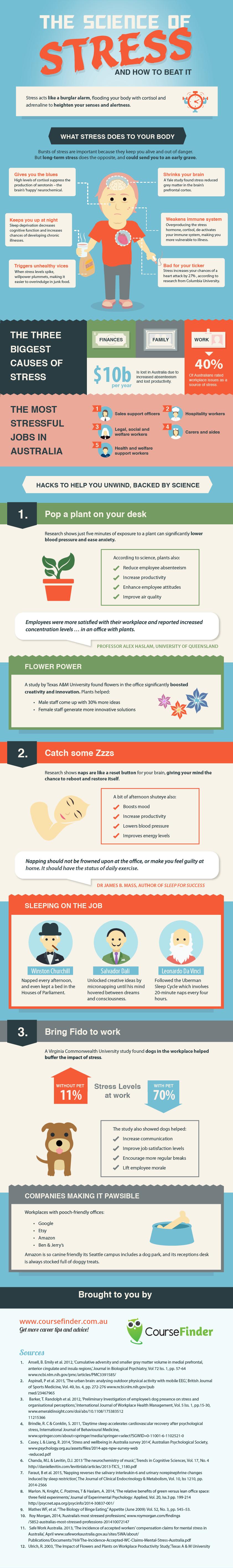 Stress Less InfographicFINAL-01