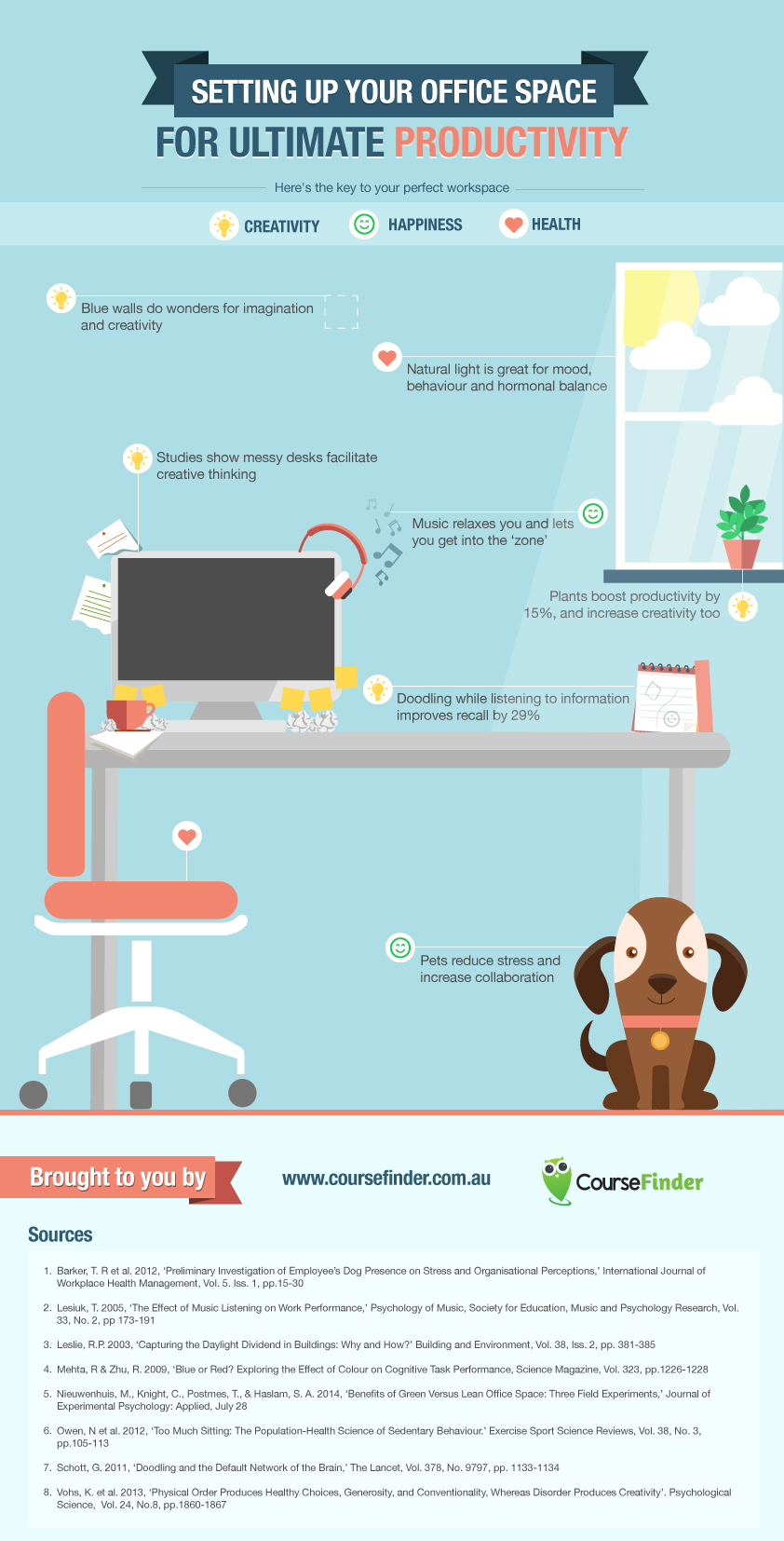 How to setup your workspace for maximum productivity